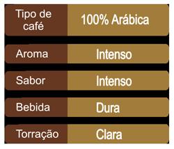 tabela-GRAOS