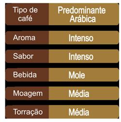 tabela-MOIDO